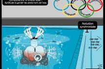 Compétence transversale: Aptitude à garder les pieds hors de l'eau