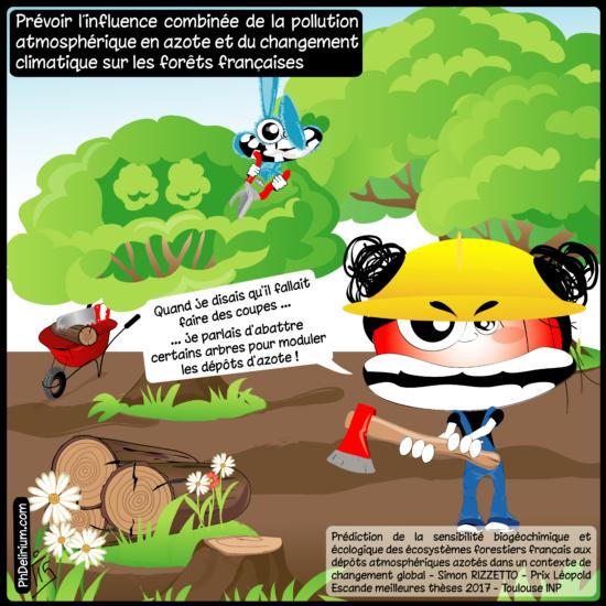 Thèse prévoir la pollution