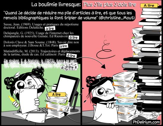 bibliographie thèse