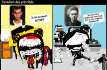 Evolution des priorités