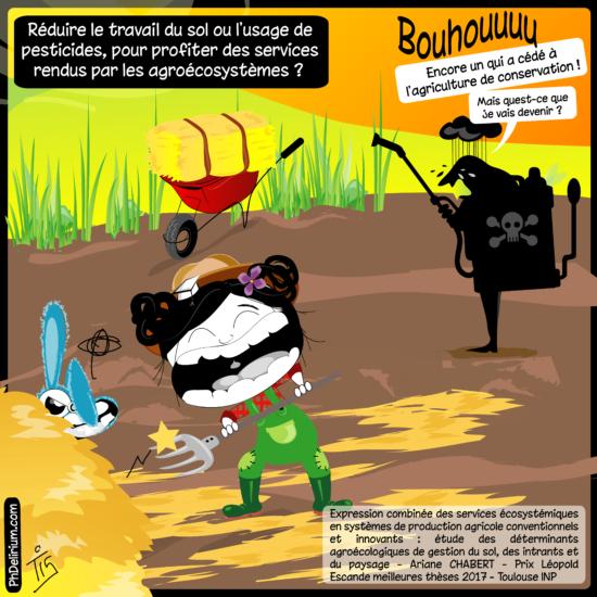 Thèse alternative aux pesticides